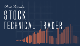 Image for Stock Technical Trader